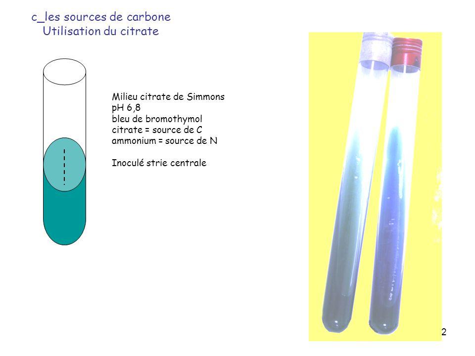 112 c_les sources de carbone Utilisation du citrate Milieu citrate de Simmons pH 6,8 bleu de bromothymol citrate = source de C ammonium = source de N