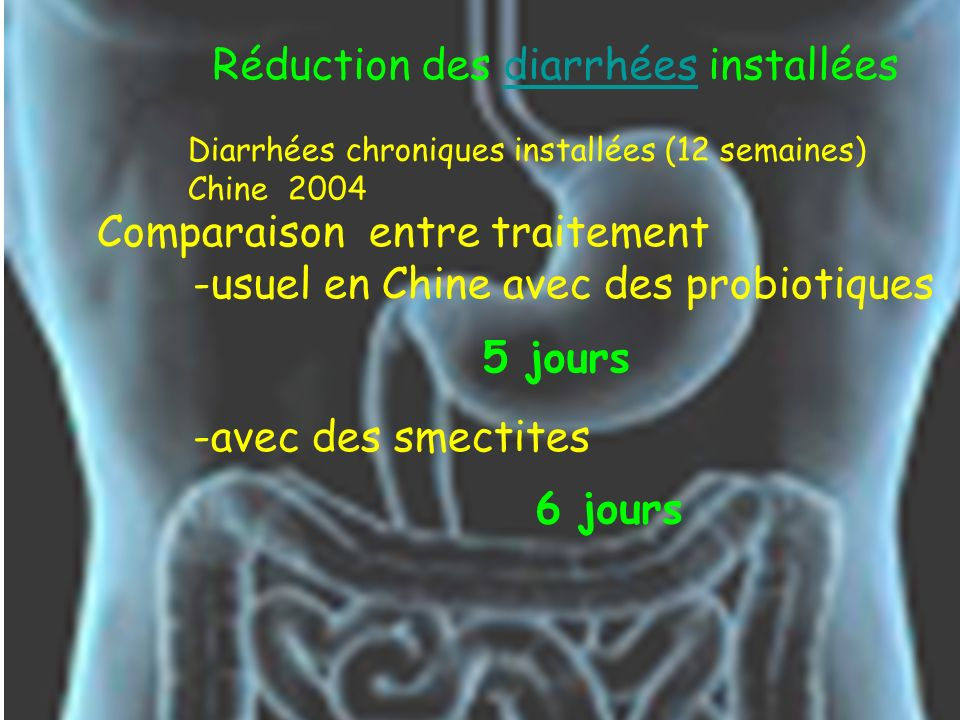 27 Réduction des diarrhées installéesdiarrhées Diarrhées chroniques installées (12 semaines) Chine 2004 Comparaison entre traitement -usuel en Chine a