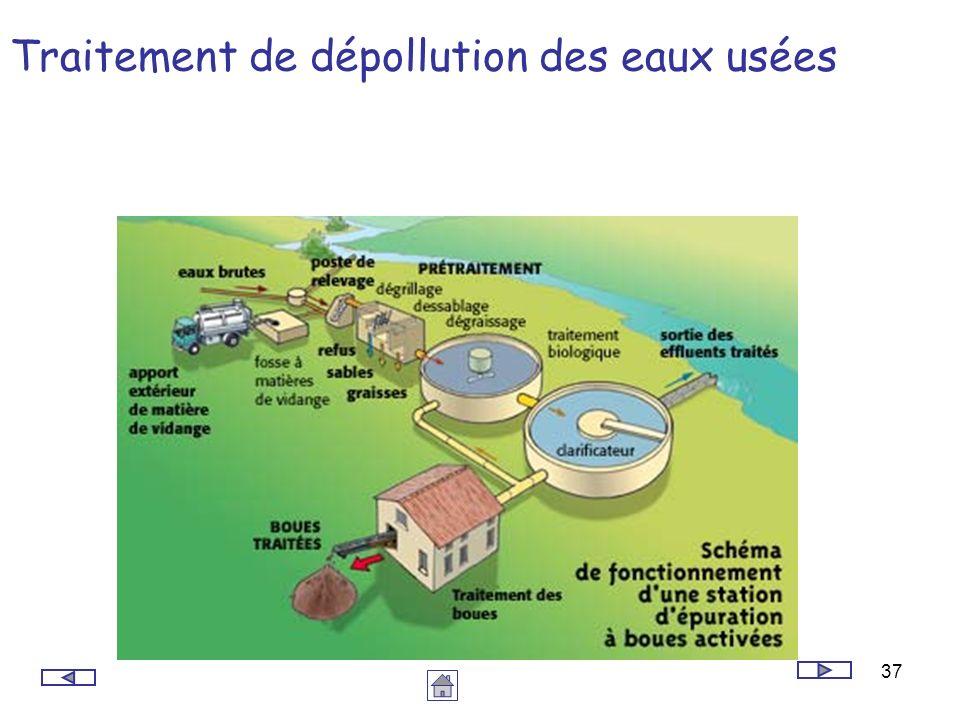 37 Traitement de dépollution des eaux usées
