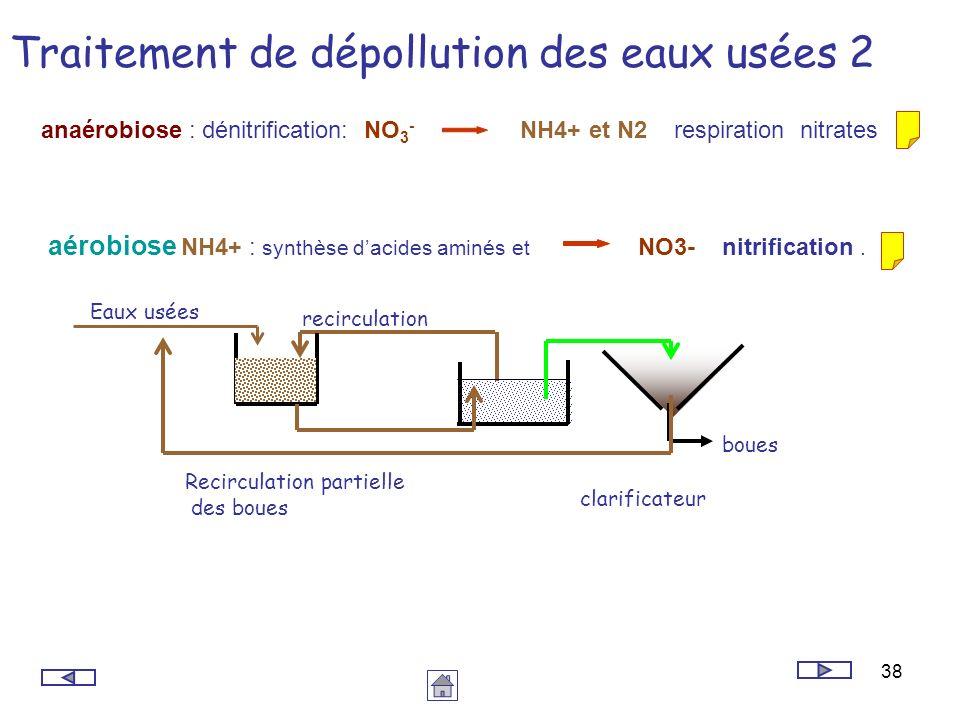 38 Traitement de dépollution des eaux usées 2 clarificateur boues Recirculation partielle des boues recirculation Eaux usées anaérobiose : dénitrifica