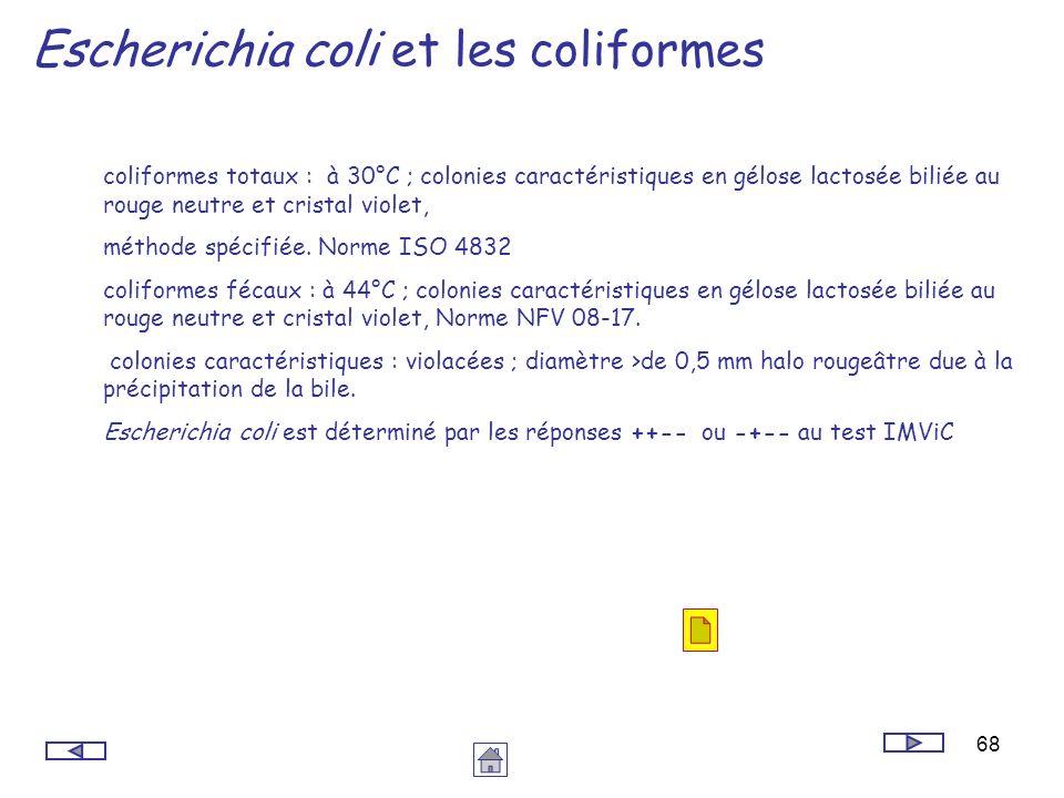 68 Escherichia coli et les coliformes coliformes totaux : à 30°C ; colonies caractéristiques en gélose lactosée biliée au rouge neutre et cristal viol