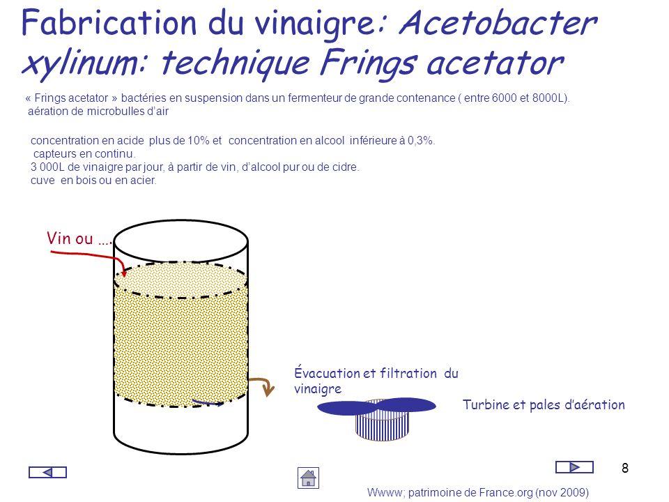 8 Fabrication du vinaigre: Acetobacter xylinum: technique Frings acetator « Frings acetator » bactéries en suspension dans un fermenteur de grande con
