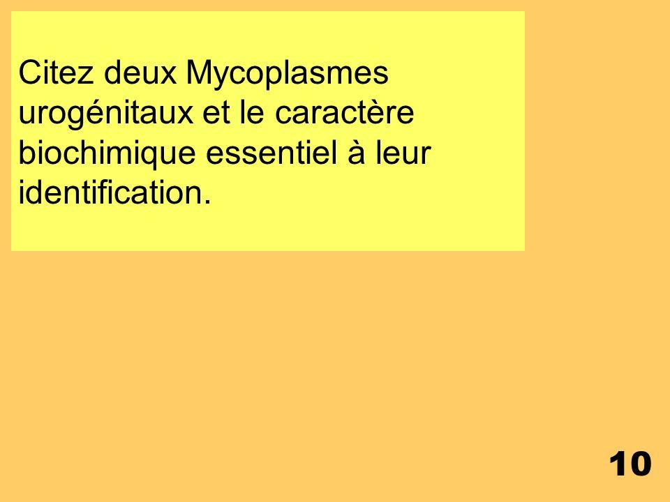 9 Quelles caractéristiques doit avoir un milieu destiné à isoler des Mycoplasmes urogénitaux ?