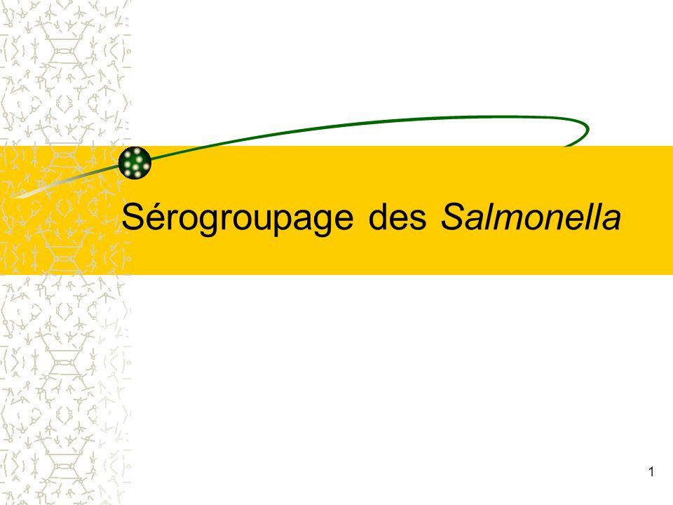 22 12 34 56 Sérum OMA Anti O 4, 5 Anti O 9 Anti H g, mAnti H l, v 7 Anti H 1, 5 4-2- Exemple de résultats dun sérogroupage Pas dagglutination avec leau physiologique : Agglutination avec OMA : Agglutination avec Anti O9 : Agglutination avec Anti H1 et H5 Les bactéries testées ne sont pas auto-agglutinables, les autres résultats peuvent être interprétés les Salmonella appartiennent aux groupes A, B, D, E, L les Salmonella appartiennent au groupe D les Salmonella sont Salmonella Panama La bactérie nappartient pas au groupe B