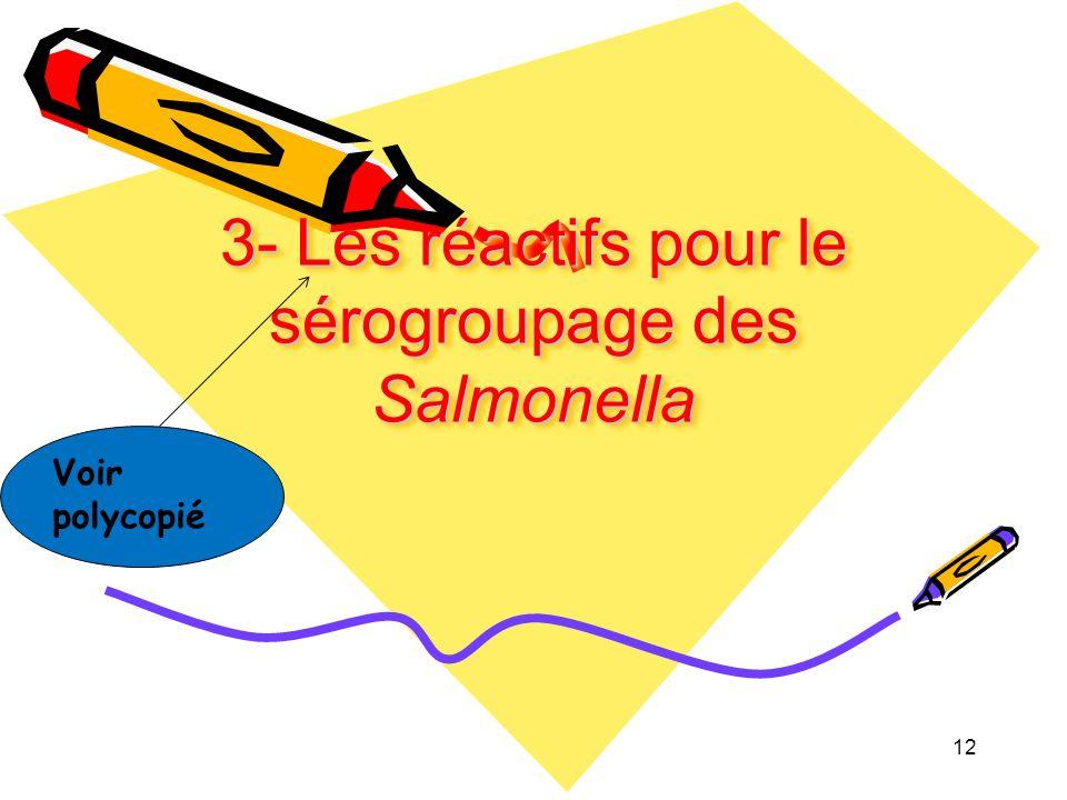 3- Les réactifs pour le sérogroupage des Salmonella 12 Voir polycopié