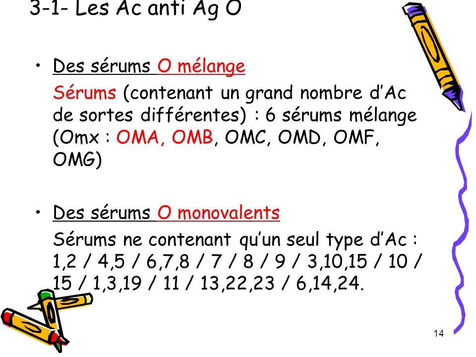 3-1- Les Ac anti Ag O Des sérums O mélange Sérums (contenant un grand nombre dAc de sortes différentes) : 6 sérums mélange (Omx : OMA, OMB, OMC, OMD,