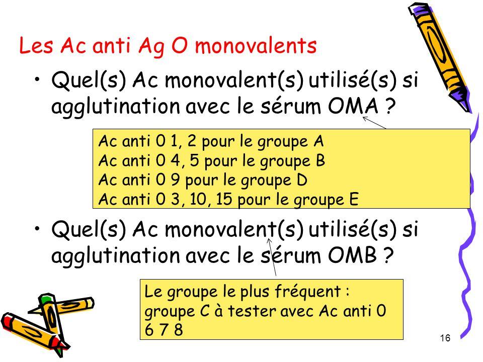 Les Ac anti Ag O monovalents Quel(s) Ac monovalent(s) utilisé(s) si agglutination avec le sérum OMA ? Quel(s) Ac monovalent(s) utilisé(s) si agglutina