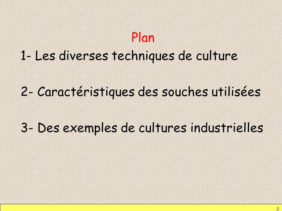 4 1- Les diverses techniques de culture