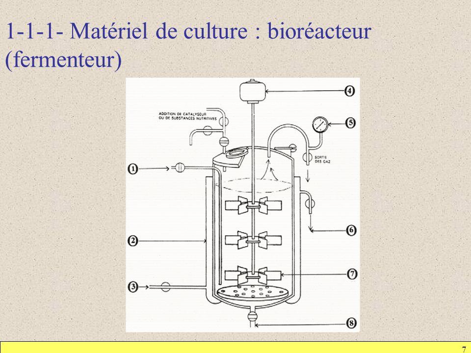1-1-1- Matériel de culture : bioréacteur 8 1- entrée dair muni dun filtre (ou tuyau déchantillonnage) 2- enveloppe de refroidissement 3- entrée deau de refroidissement 4- moteur pour agitation 5- manomètre (pour vérifier la pression interne) 6- sortie de leau de refroidissement 7- pales pour agitation 8 – tuyau de vidange