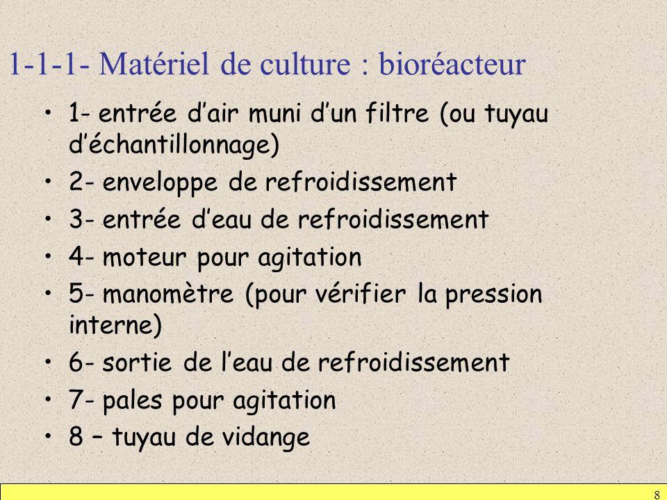 1-1-1- Matériel de culture : bioréacteur 9