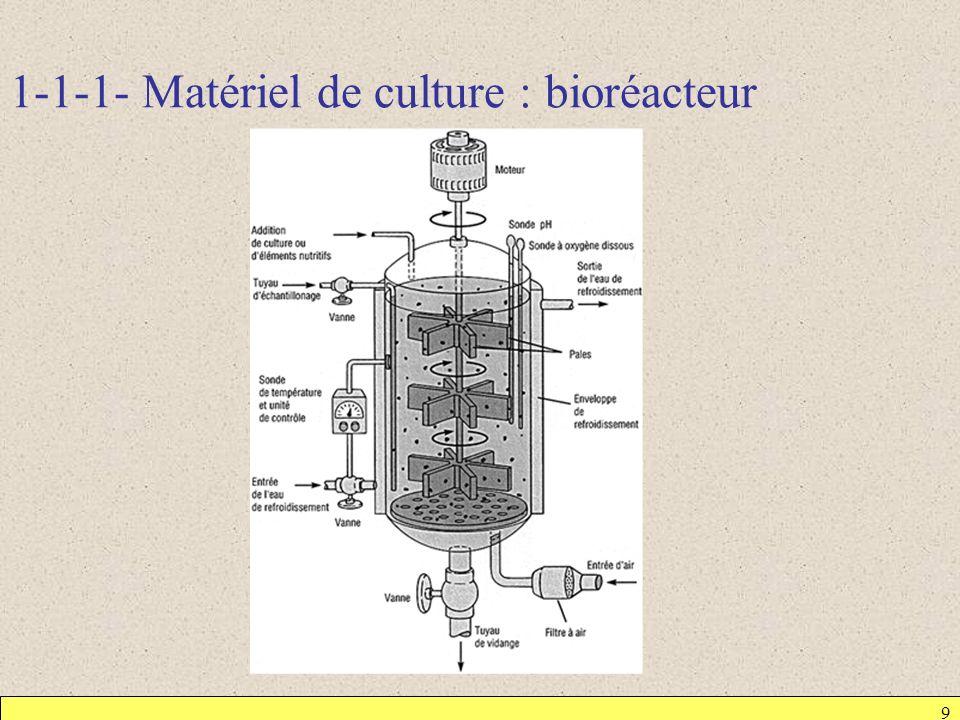 Un bioréacteur de laboratoire est une cuve accueillant de 1 à 5 L en général, Un bioréacteur de production industrielle est un cuve accueillant de quelques centaines de L à plusieurs m 3 10