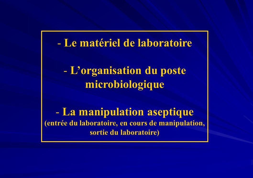 - Le matériel de laboratoire - Lorganisation du poste microbiologique - La manipulation aseptique (entrée du laboratoire, en cours de manipulation, so