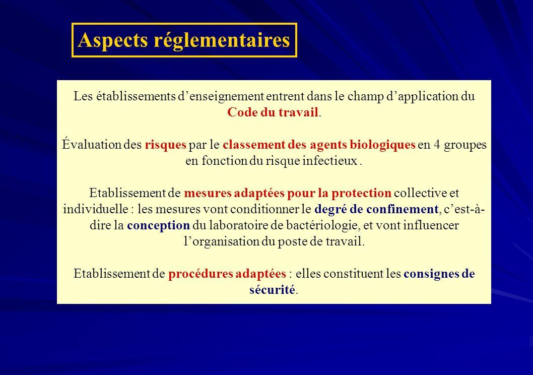 Les agents biologiques et leur classement Classe de risque Risque pour le manipulateur Risque pour la population Pouvoir pathogène reconnu Traitement et/ou moyen efficace de prévention Exemples dagents 1FaibleAucun 0 Inutile - Saccharomyces cerevisiae (levure de boulangerie) - Bactéries lactiques (Yaourt) - Penicillium roqueforti - Escherichia coli K12 2ModéréFaible + + - Escherichia coli UPEC - Staphylococcus aureus - Listeria monocytogenes - Cytomégalovirus 3ÉlevéFaible ++/+++ + - Mycobacterium tuberculosis - VIH, VHB, Prions - Yersinia pestis 4Élevé +++ 0 - Agents des fièvres hémorragiques : virus Ebola, virus de Lassa - Virus de la variole