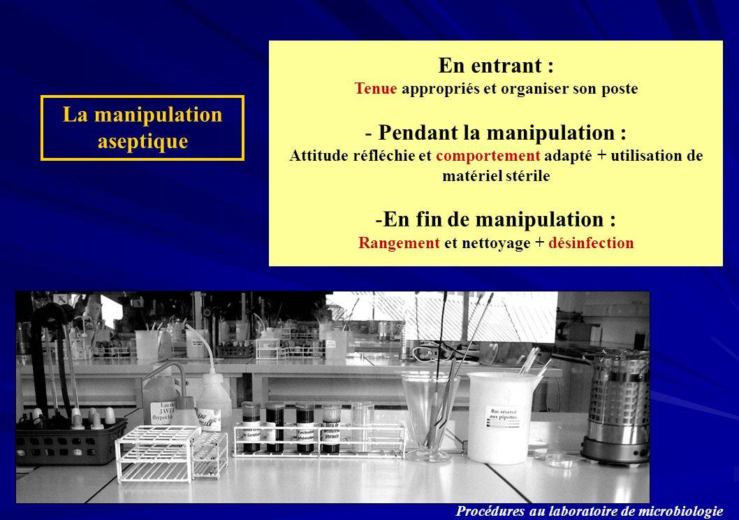 Procédures au laboratoire de microbiologie En entrant : Tenue appropriés et organiser son poste - Pendant la manipulation : Attitude réfléchie et comp