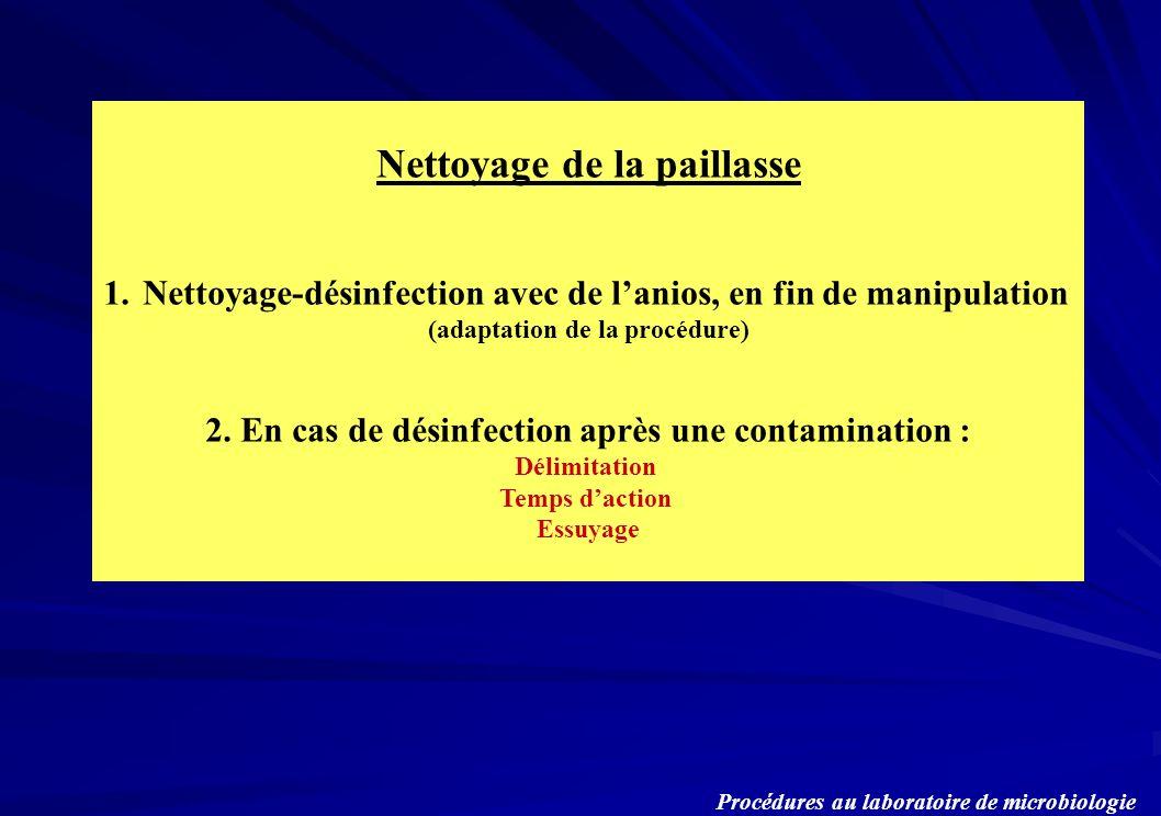 Procédures au laboratoire de microbiologie Nettoyage de la paillasse 1.Nettoyage-désinfection avec de lanios, en fin de manipulation (adaptation de la