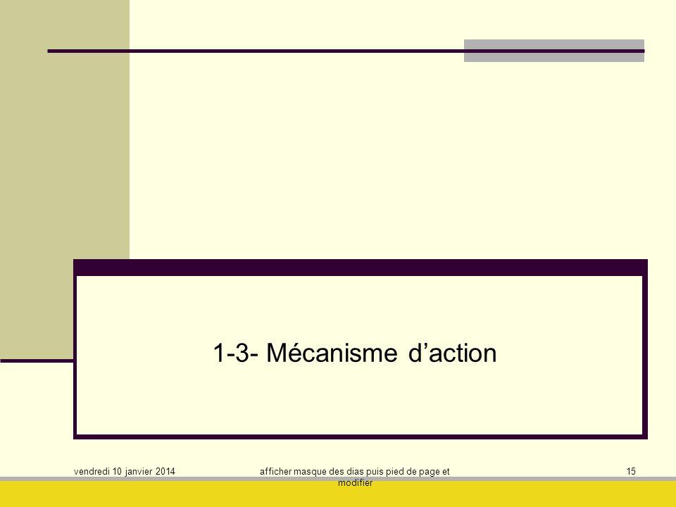 vendredi 10 janvier 2014 afficher masque des dias puis pied de page et modifier 15 1-3- Mécanisme daction