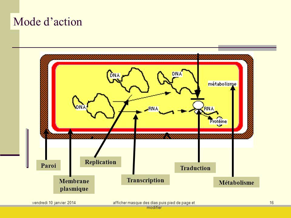 vendredi 10 janvier 2014 afficher masque des dias puis pied de page et modifier 16 Mode daction Paroi Membrane plasmique Transcription Replication Tra
