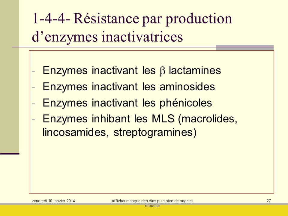 vendredi 10 janvier 2014 afficher masque des dias puis pied de page et modifier 27 1-4-4- Résistance par production denzymes inactivatrices - Enzymes