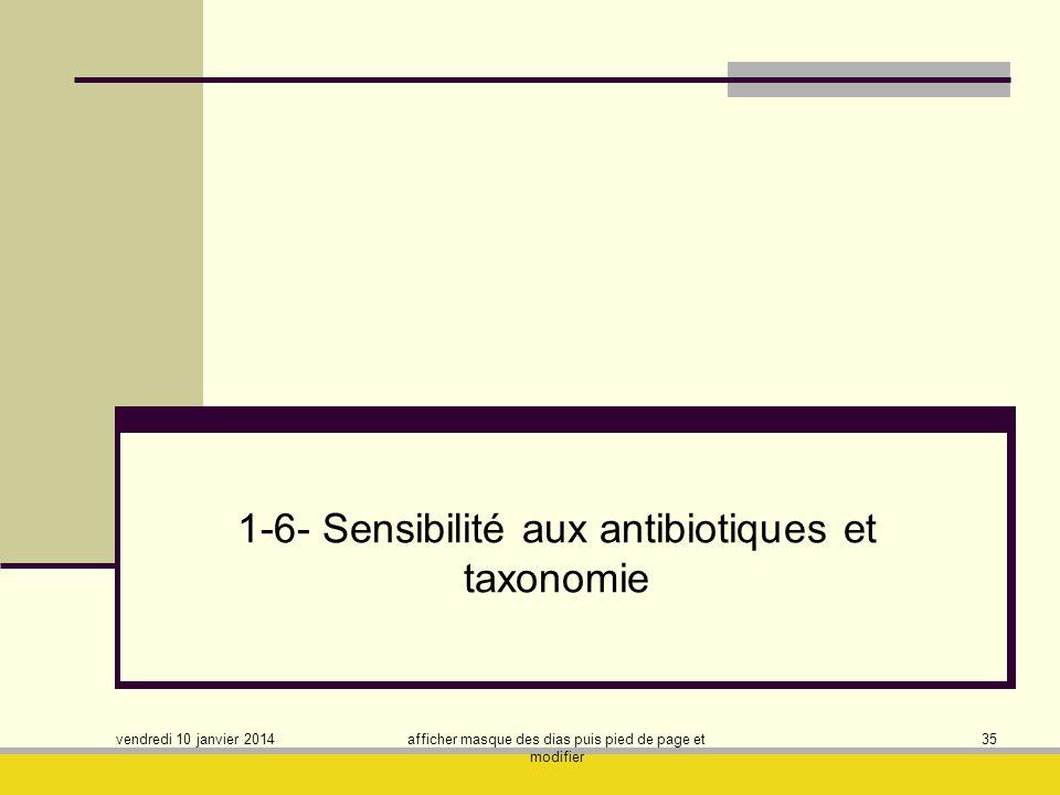vendredi 10 janvier 2014 afficher masque des dias puis pied de page et modifier 35 1-6- Sensibilité aux antibiotiques et taxonomie