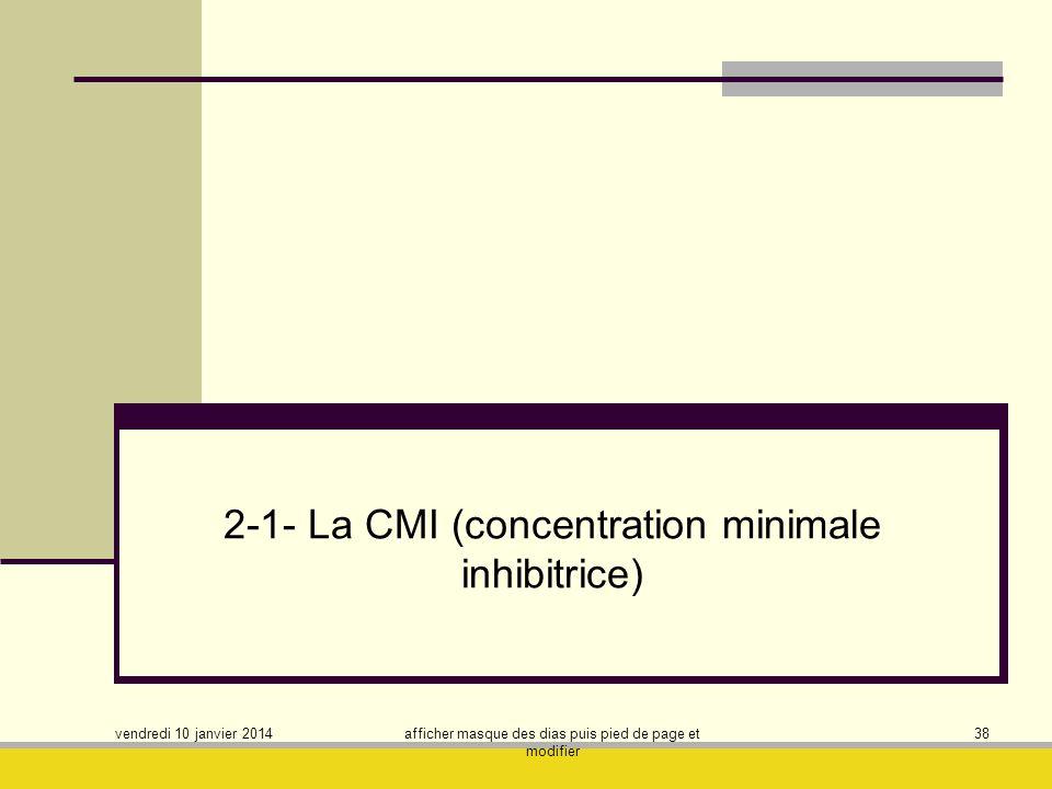 vendredi 10 janvier 2014 afficher masque des dias puis pied de page et modifier 38 2-1- La CMI (concentration minimale inhibitrice)