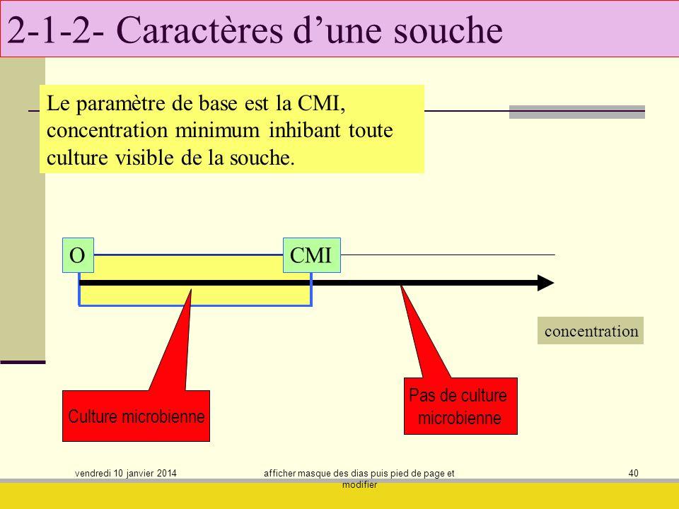 vendredi 10 janvier 2014 afficher masque des dias puis pied de page et modifier 40 2-1-2- Caractères dune souche Culture microbienne Pas de culture mi