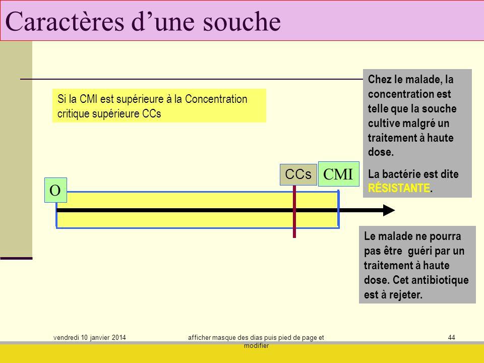 vendredi 10 janvier 2014 afficher masque des dias puis pied de page et modifier 44 Caractères dune souche Si la CMI est supérieure à la Concentration