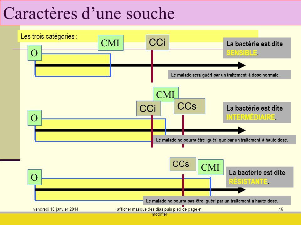 vendredi 10 janvier 2014 afficher masque des dias puis pied de page et modifier 46 Caractères dune souche Les trois catégories : O CMI CCs La bactérie
