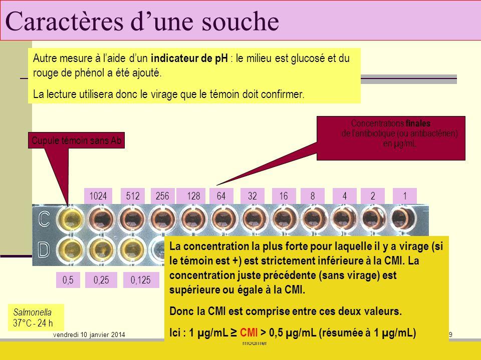 vendredi 10 janvier 2014 afficher masque des dias puis pied de page et modifier 49 Caractères dune souche Cupule témoin sans Ab La concentration la pl