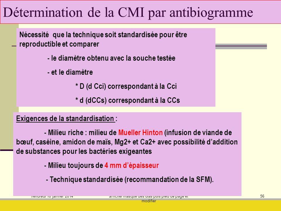 vendredi 10 janvier 2014 afficher masque des dias puis pied de page et modifier 56 Détermination de la CMI par antibiogramme Nécessité que la techniqu