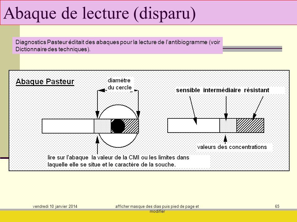 vendredi 10 janvier 2014 afficher masque des dias puis pied de page et modifier 65 Abaque de lecture (disparu) Diagnostics Pasteur éditait des abaques