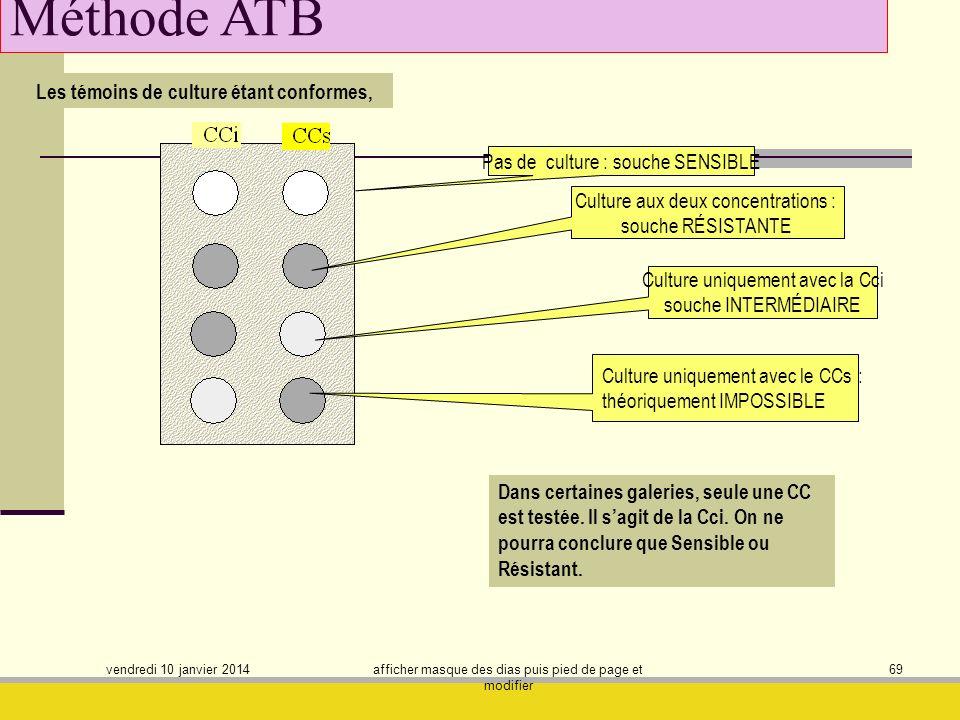 vendredi 10 janvier 2014 afficher masque des dias puis pied de page et modifier 69 Méthode ATB Dans certaines galeries, seule une CC est testée. Il sa