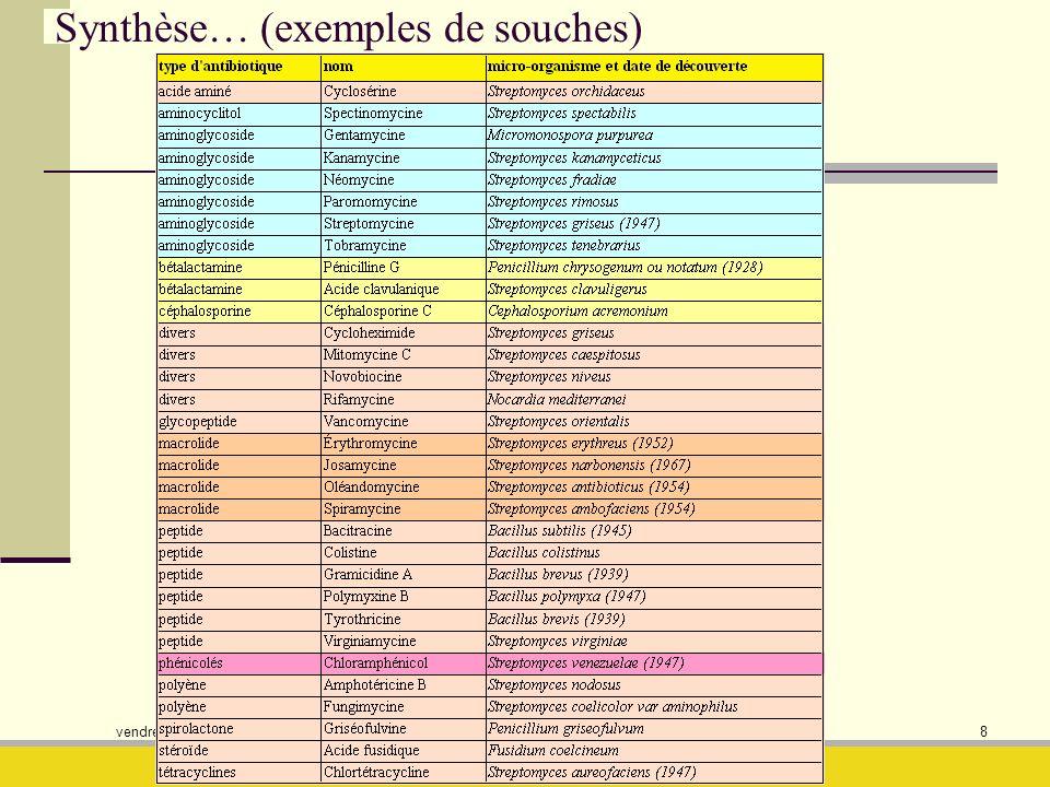 vendredi 10 janvier 2014 afficher masque des dias puis pied de page et modifier 8 Synthèse… (exemples de souches)