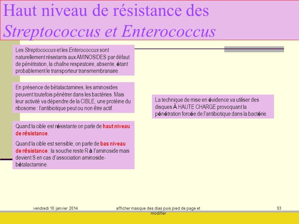 vendredi 10 janvier 2014 afficher masque des dias puis pied de page et modifier 93 Haut niveau de résistance des Streptococcus et Enterococcus Les Str