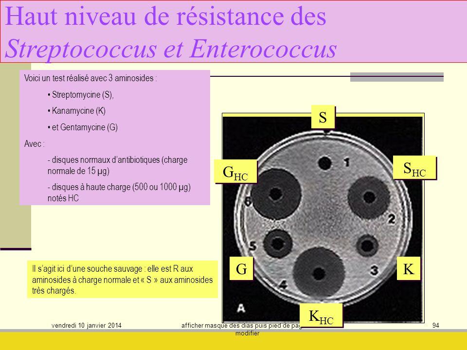 vendredi 10 janvier 2014 afficher masque des dias puis pied de page et modifier 94 Haut niveau de résistance des Streptococcus et Enterococcus Voici u