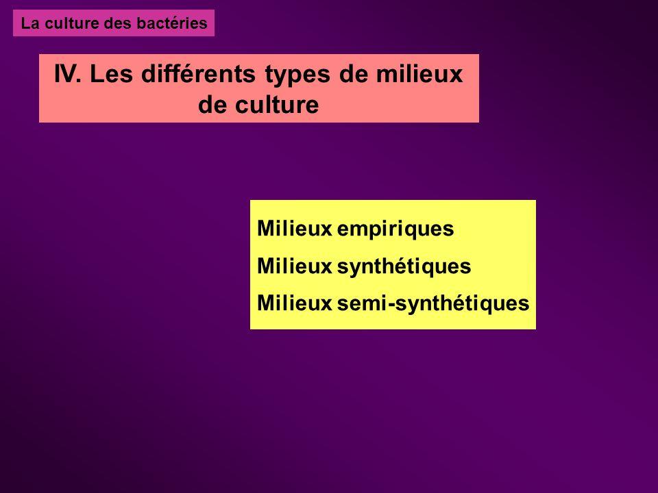 La culture des bactéries IV. Les différents types de milieux de culture Milieux empiriques Milieux synthétiques Milieux semi-synthétiques