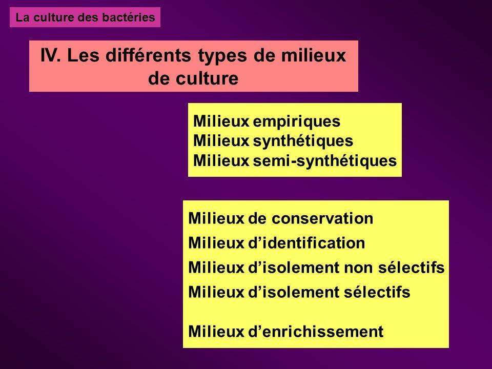 La culture des bactéries IV. Les différents types de milieux de culture Milieux empiriques Milieux synthétiques Milieux semi-synthétiques Milieux de c