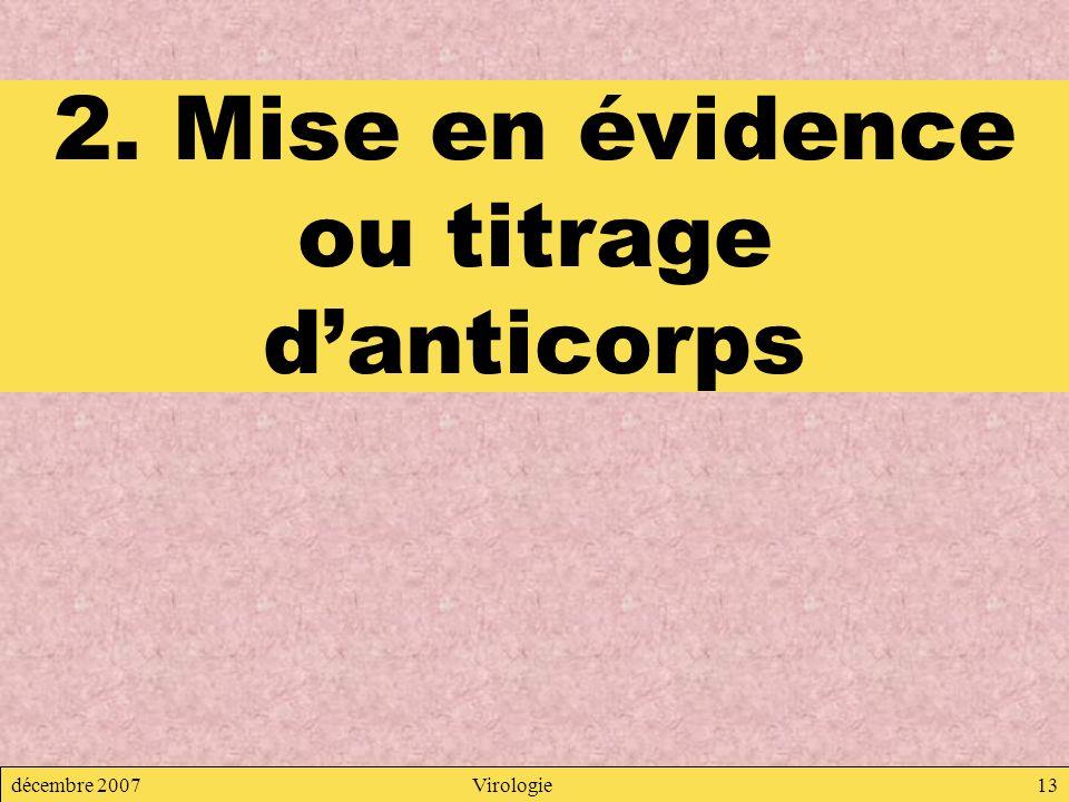 décembre 2007Virologie13 2. Mise en évidence ou titrage danticorps