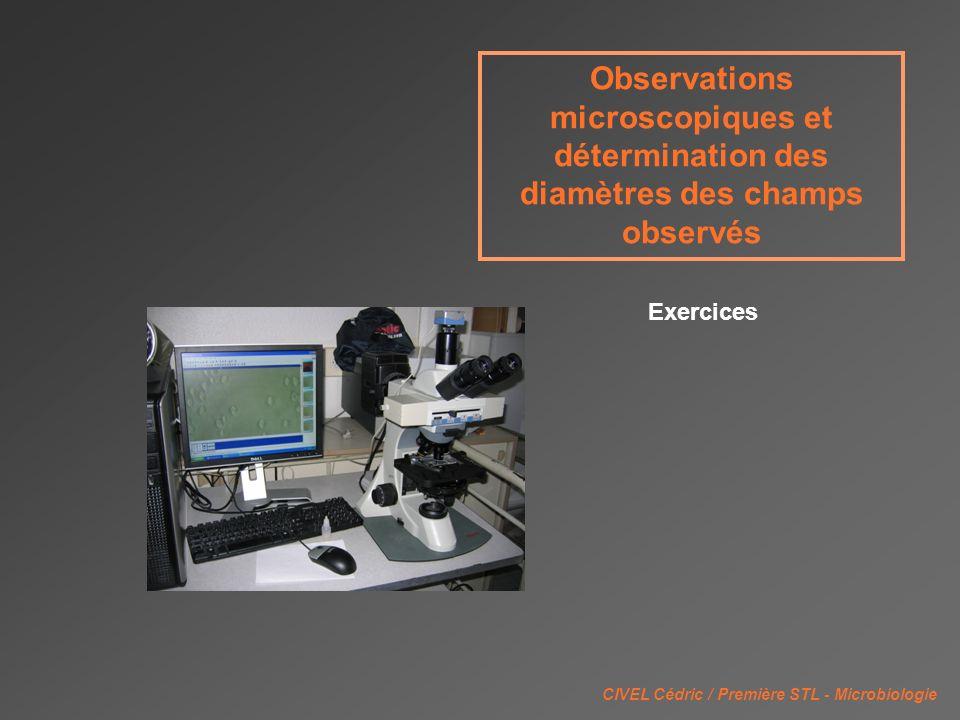 Observations microscopiques et détermination des diamètres des champs observés CIVEL Cédric / Première STL - Microbiologie Exercices