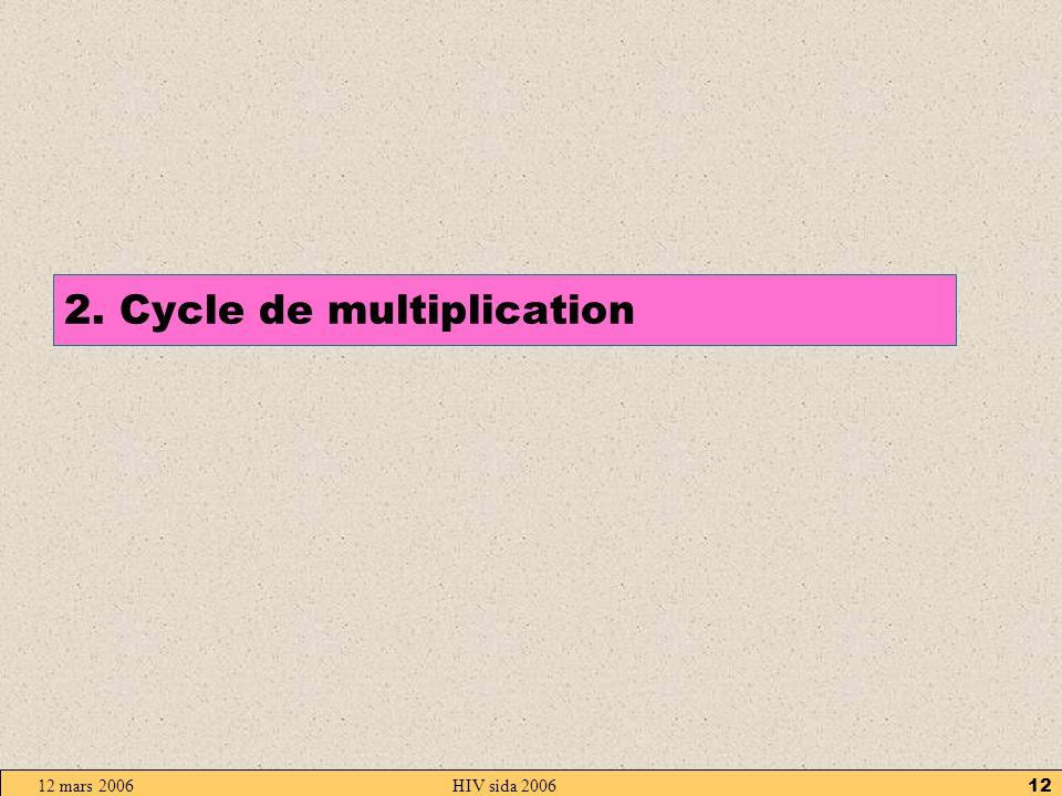 12 mars 2006HIV sida 200611 V.1.1. Arbre phylogénétique Cette figure illustre le fait que les virus VIH-1 et VIH-2 ont des origines mèlées à celles de