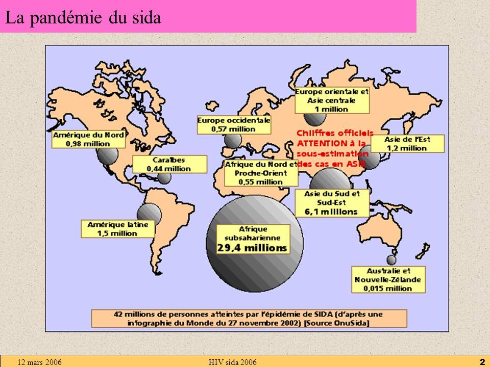 12 mars 2006HIV sida 20061 HIV… = Human Immunodeficiency virus et le sida