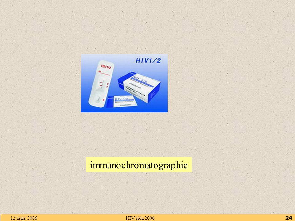 12 mars 2006HIV sida 200623 immunoenzymologie