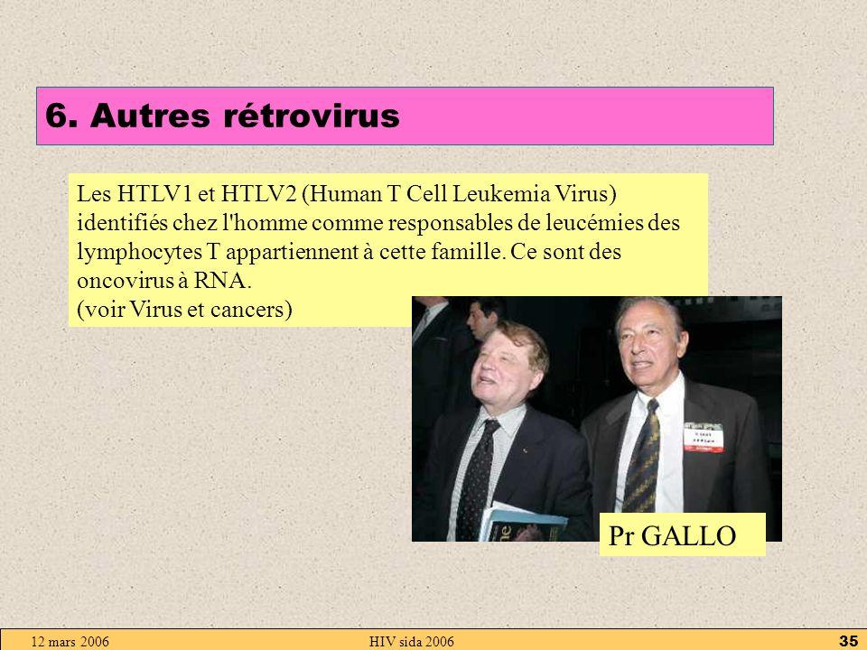 12 mars 2006HIV sida 200634 5.2. Traitement AZT inhibiteurs de inhibiteurs de Les multithérapies