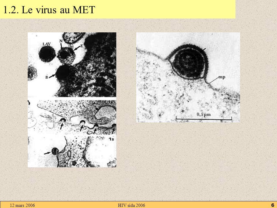 12 mars 2006HIV sida 20065 1.1. Les découvreurs