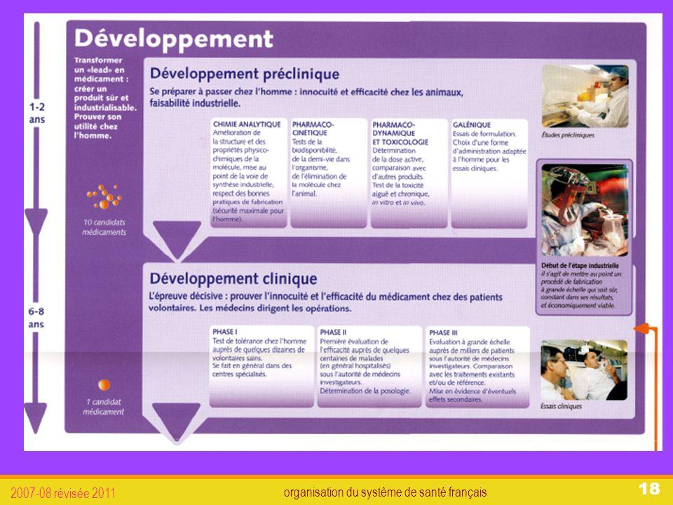 organisation du système de santé français 2007-08 révisée 2011 18