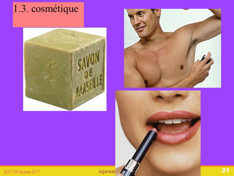 organisation du système de santé français 2007-08 révisée 2011 21 1.3. cosmétique
