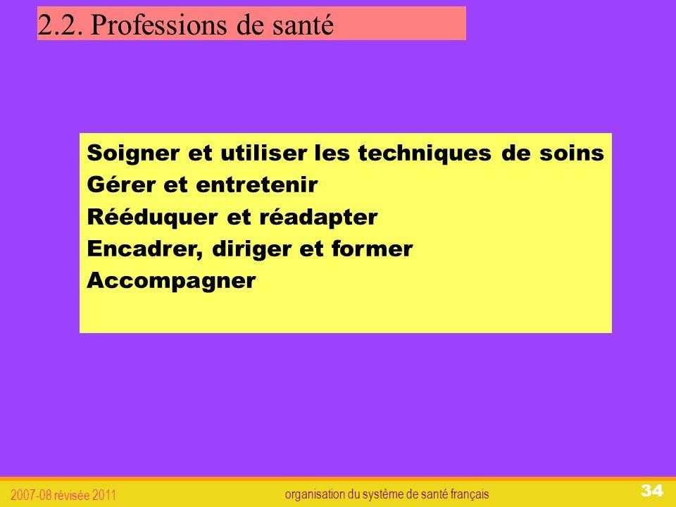 organisation du système de santé français 2007-08 révisée 2011 34 2.2.