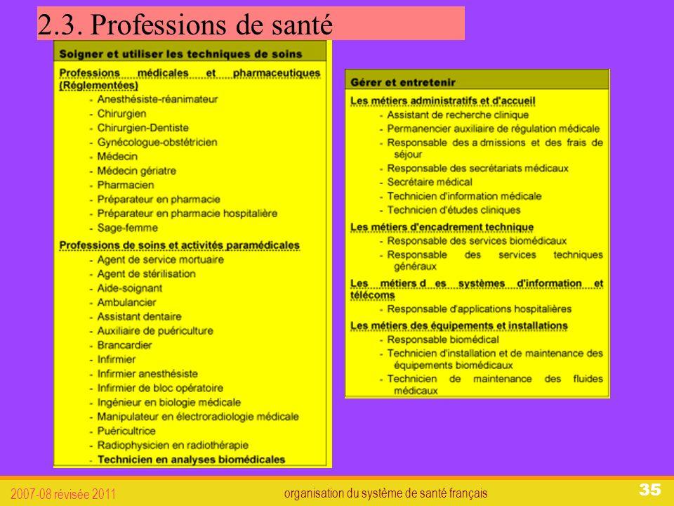 organisation du système de santé français 2007-08 révisée 2011 35 2.3. Professions de santé
