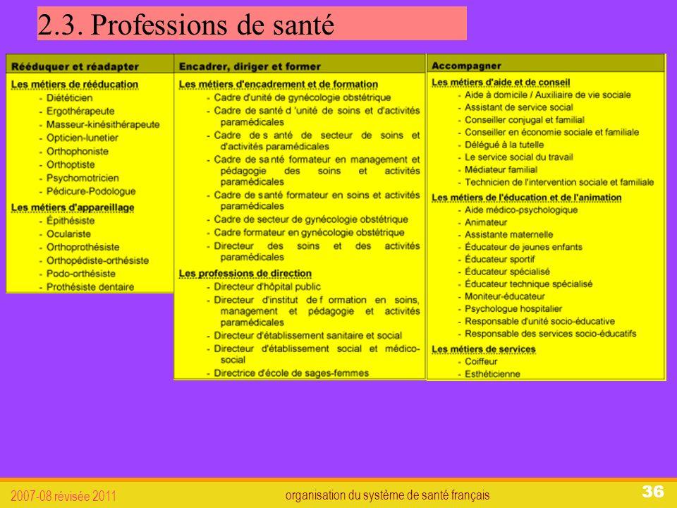 organisation du système de santé français 2007-08 révisée 2011 36 2.3. Professions de santé