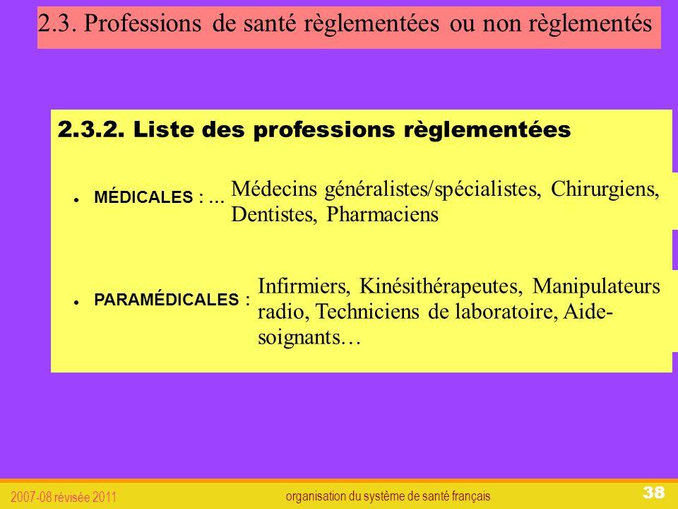 organisation du système de santé français 2007-08 révisée 2011 38 2.3.