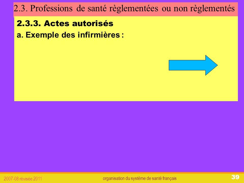 organisation du système de santé français 2007-08 révisée 2011 39 2.3.